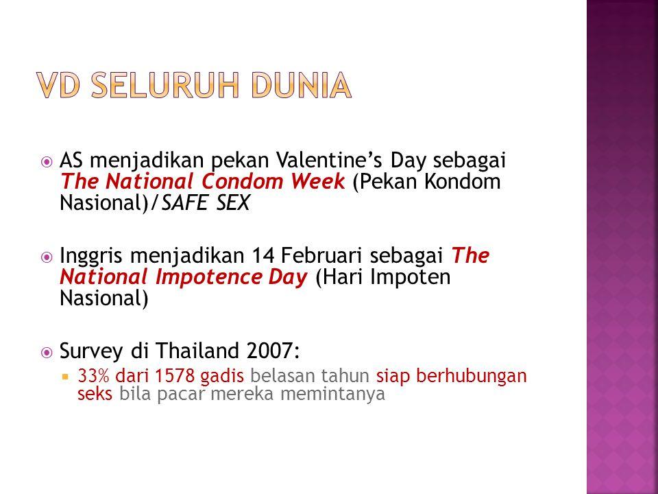 VD Seluruh dunia AS menjadikan pekan Valentine's Day sebagai The National Condom Week (Pekan Kondom Nasional)/SAFE SEX.