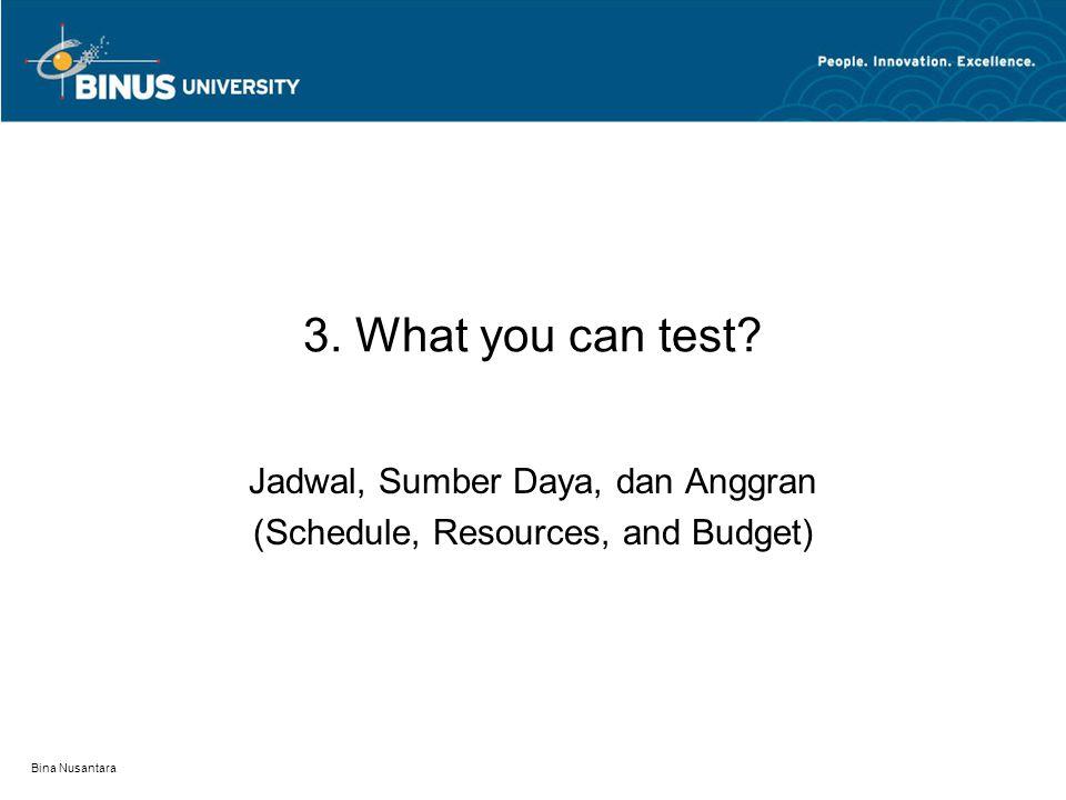 Jadwal, Sumber Daya, dan Anggran (Schedule, Resources, and Budget)