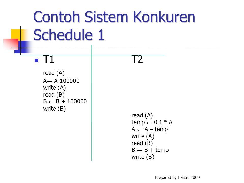 Contoh Sistem Konkuren Schedule 1