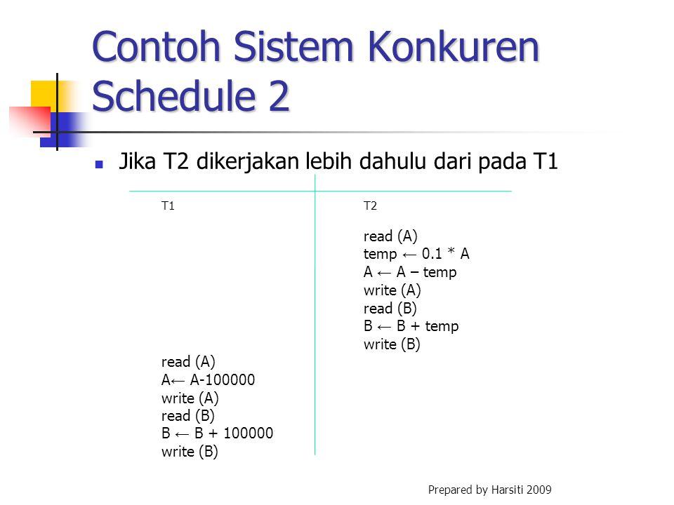 Contoh Sistem Konkuren Schedule 2