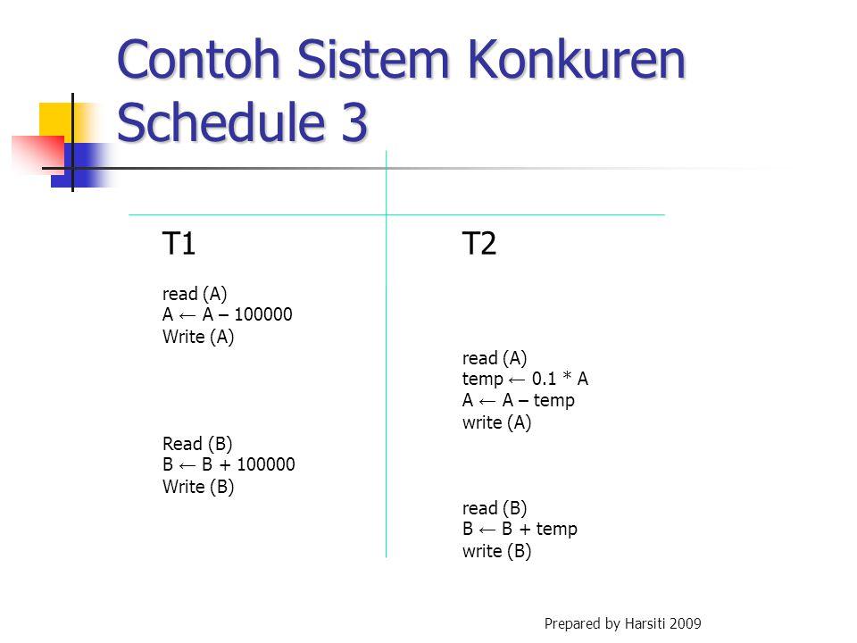 Contoh Sistem Konkuren Schedule 3