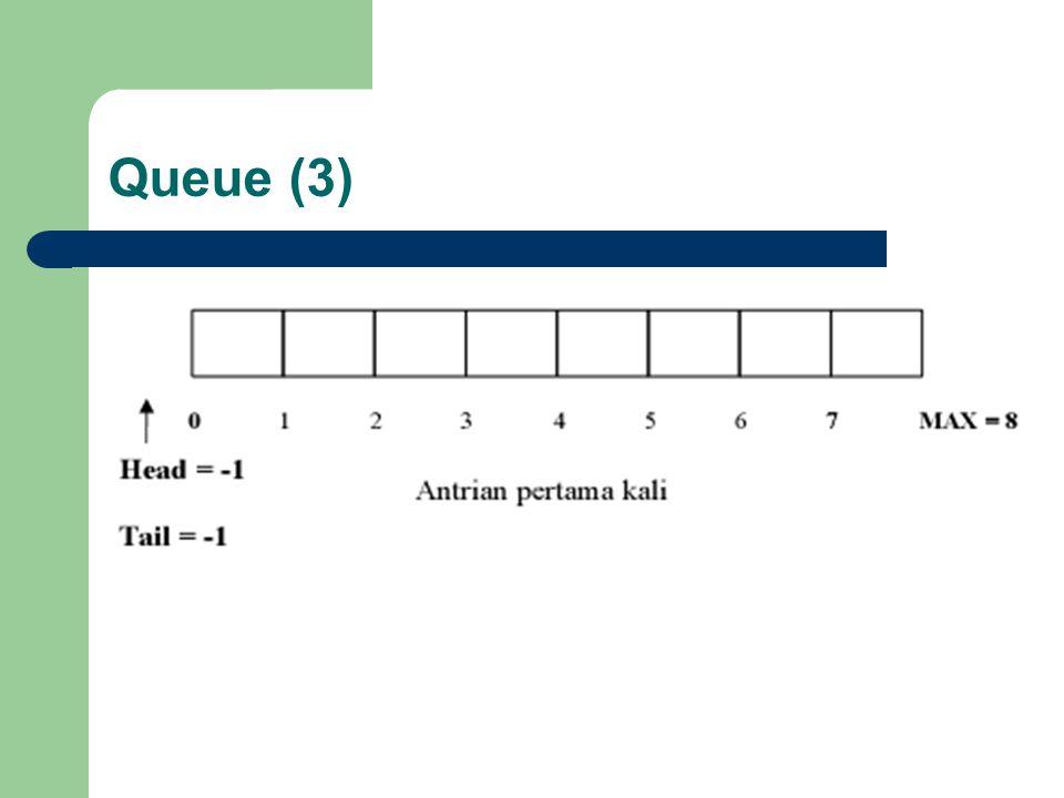 Queue (3)