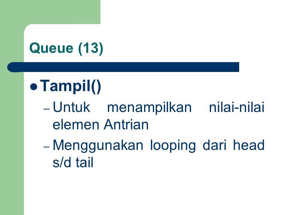 Tampil() Queue (13) Untuk menampilkan nilai-nilai elemen Antrian