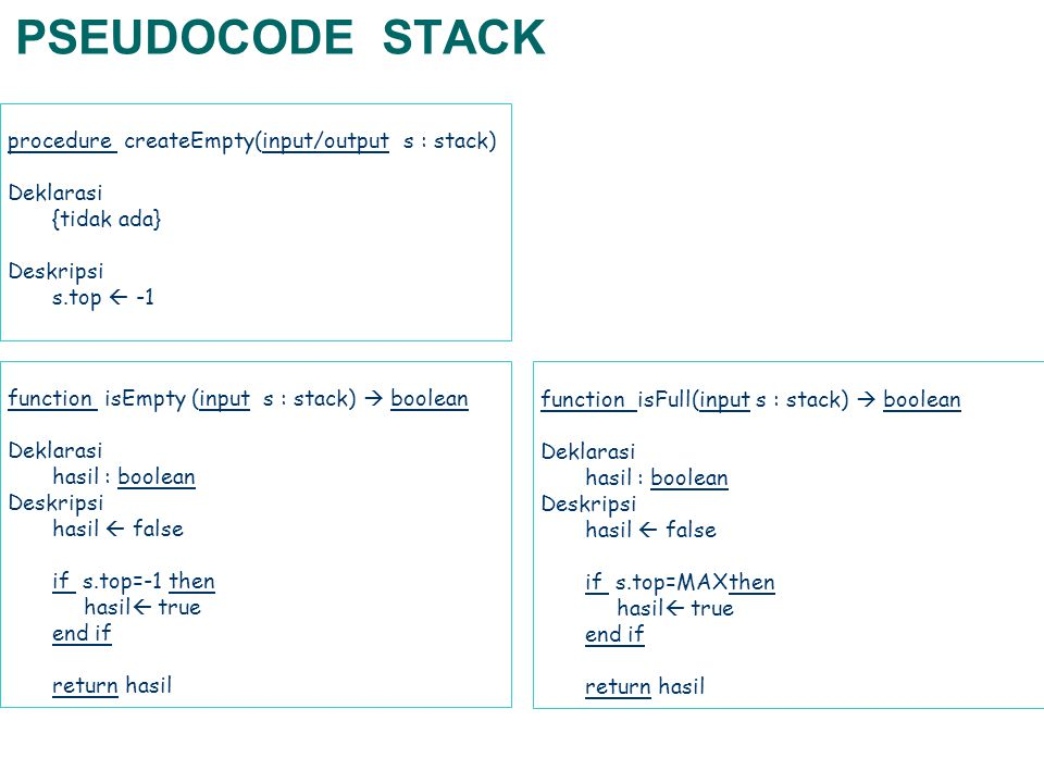 PSEUDOCODE STACK procedure createEmpty(input/output s : stack)