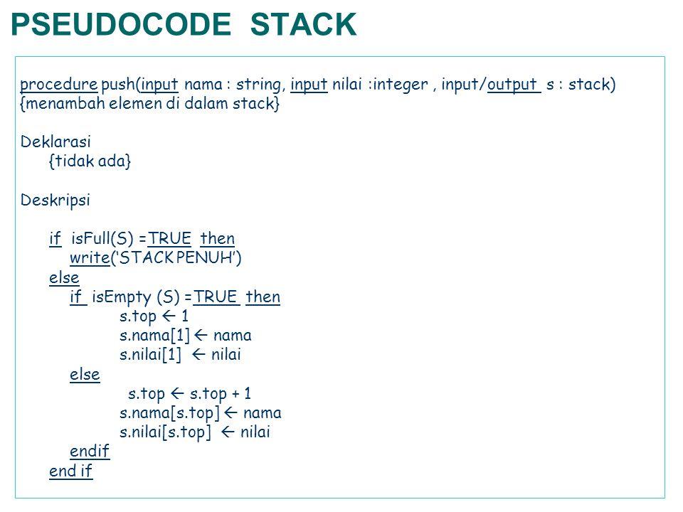PSEUDOCODE STACK procedure push(input nama : string, input nilai :integer , input/output s : stack)