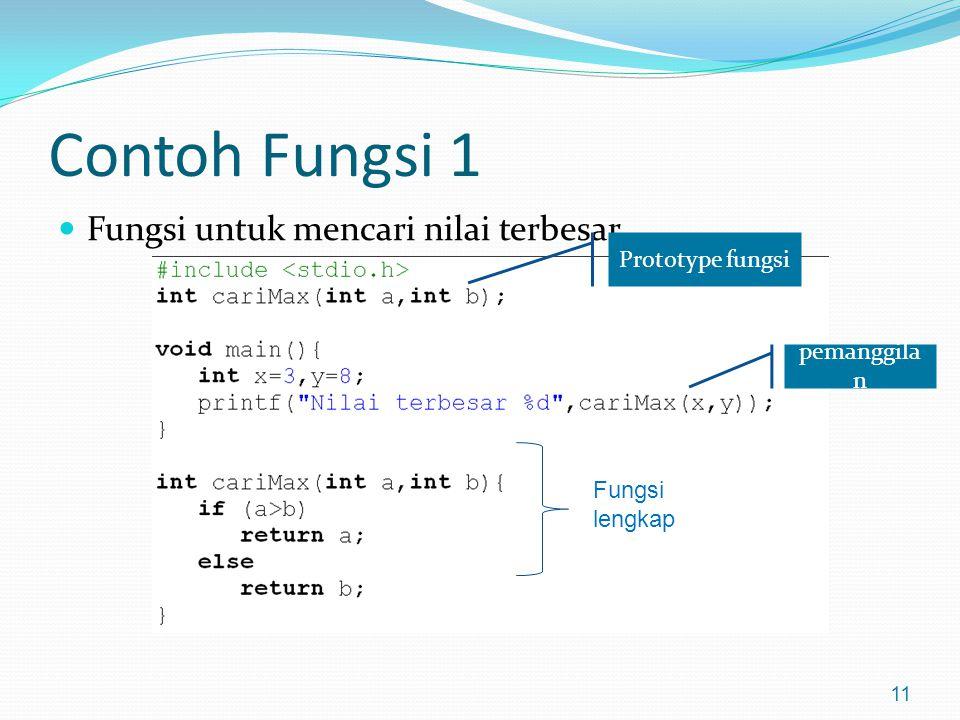 Contoh Fungsi 1 Fungsi untuk mencari nilai terbesar Prototype fungsi