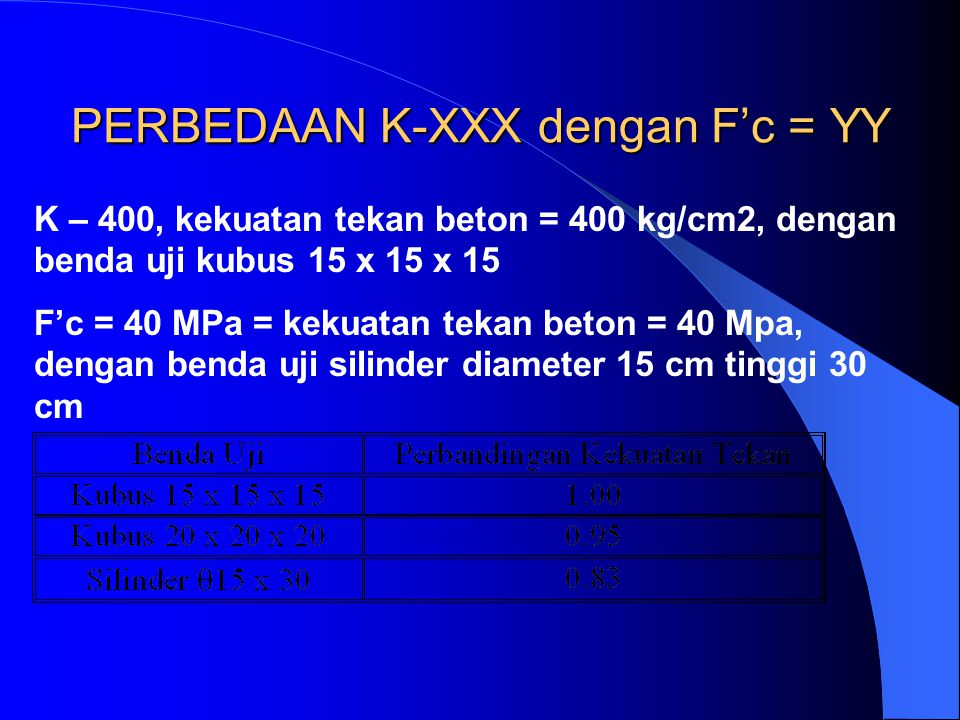 PERBEDAAN K-XXX dengan F'c = YY