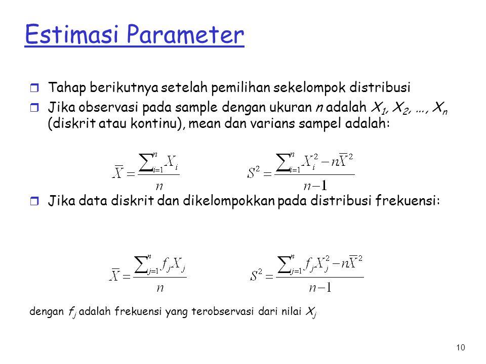 Estimasi Parameter Tahap berikutnya setelah pemilihan sekelompok distribusi.