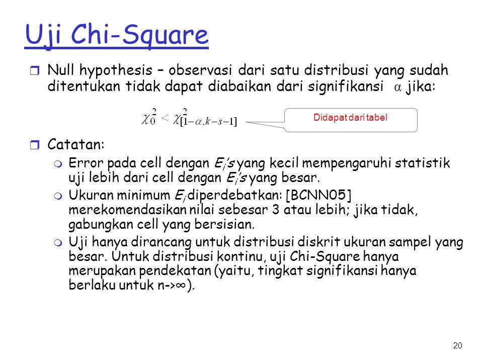 Uji Chi-Square Null hypothesis – observasi dari satu distribusi yang sudah ditentukan tidak dapat diabaikan dari signifikansi α jika: