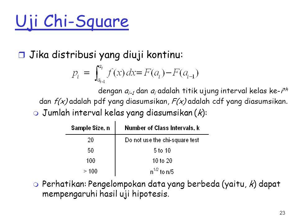 Uji Chi-Square Jika distribusi yang diuji kontinu: