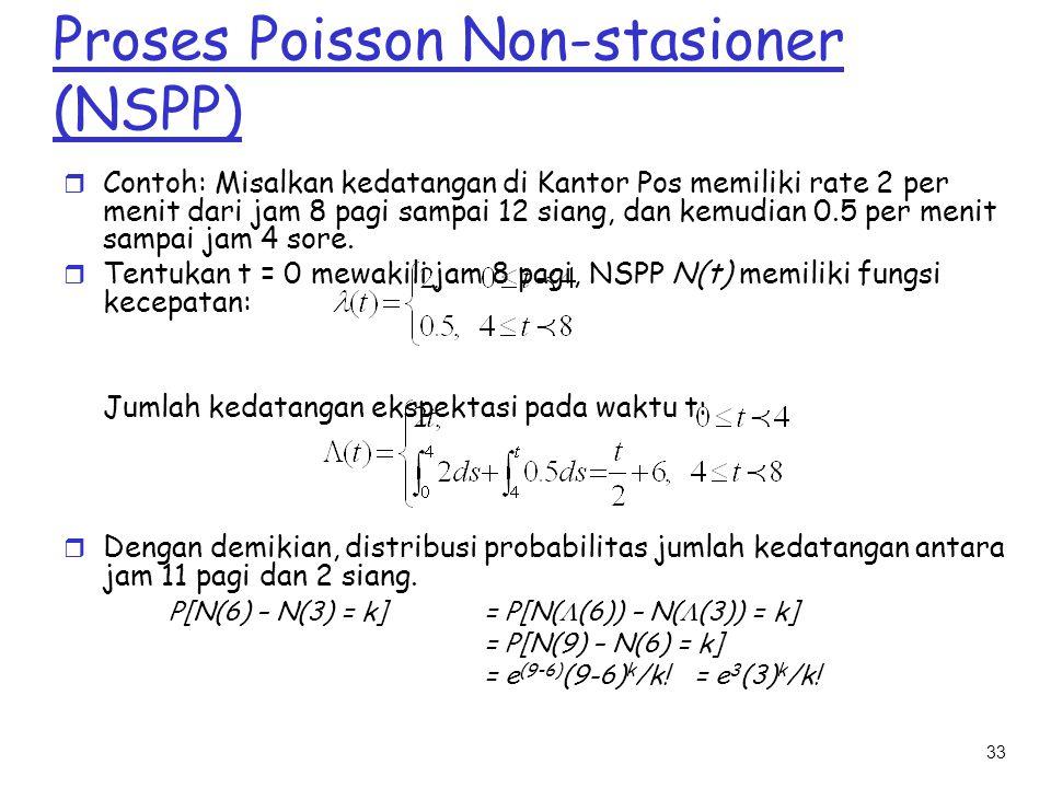 Proses Poisson Non-stasioner (NSPP)