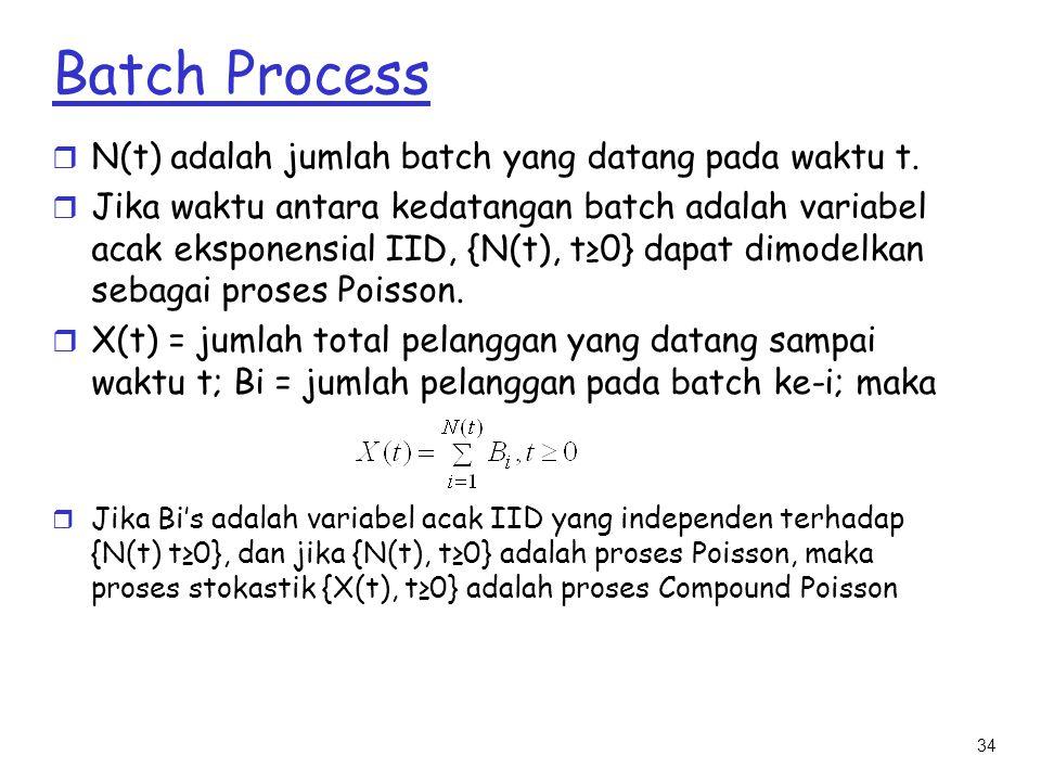 Batch Process N(t) adalah jumlah batch yang datang pada waktu t.