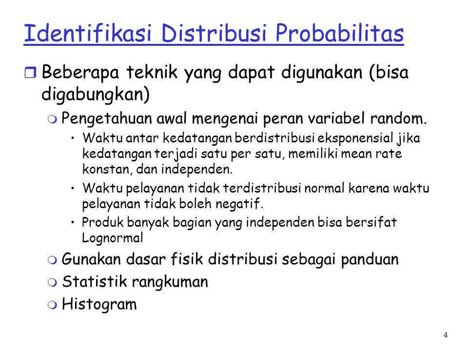 Identifikasi Distribusi Probabilitas