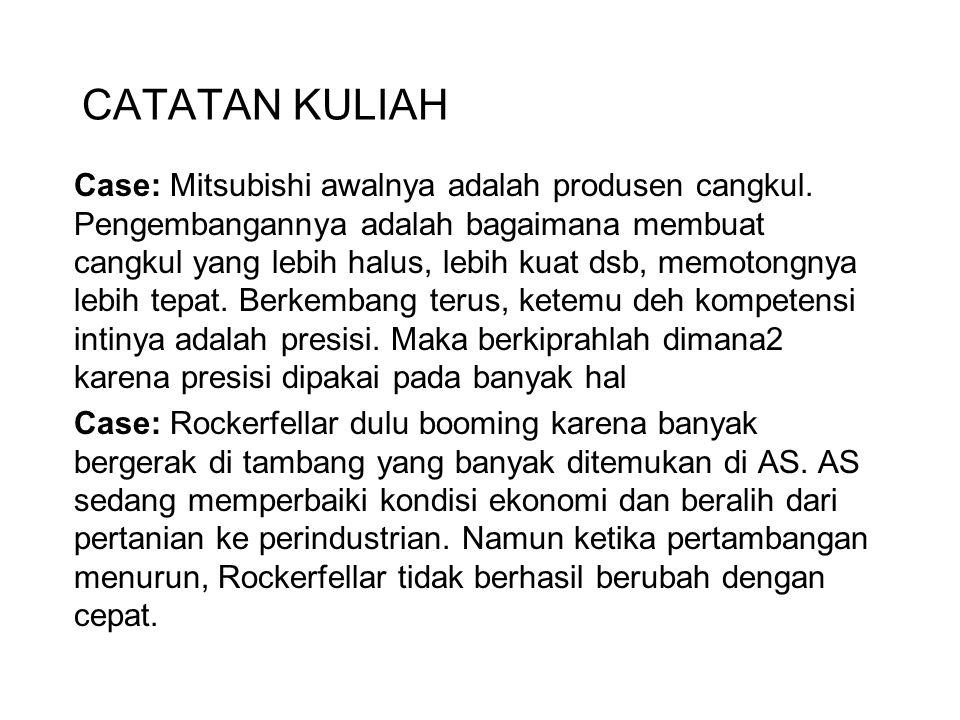 CATATAN KULIAH