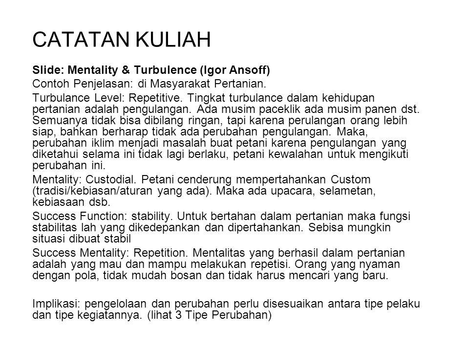 CATATAN KULIAH Slide: Mentality & Turbulence (Igor Ansoff)