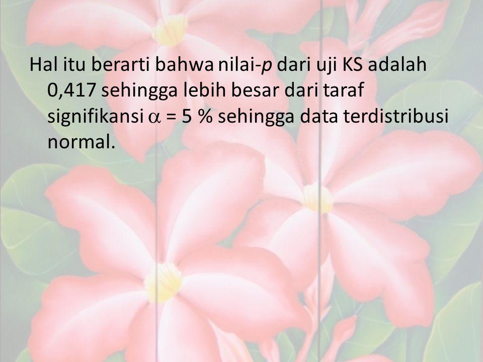 Hal itu berarti bahwa nilai-p dari uji KS adalah 0,417 sehingga lebih besar dari taraf signifikansi  = 5 % sehingga data terdistribusi normal.