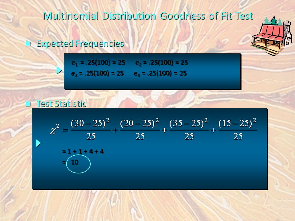 Multinomial Distribution Goodness of Fit Test