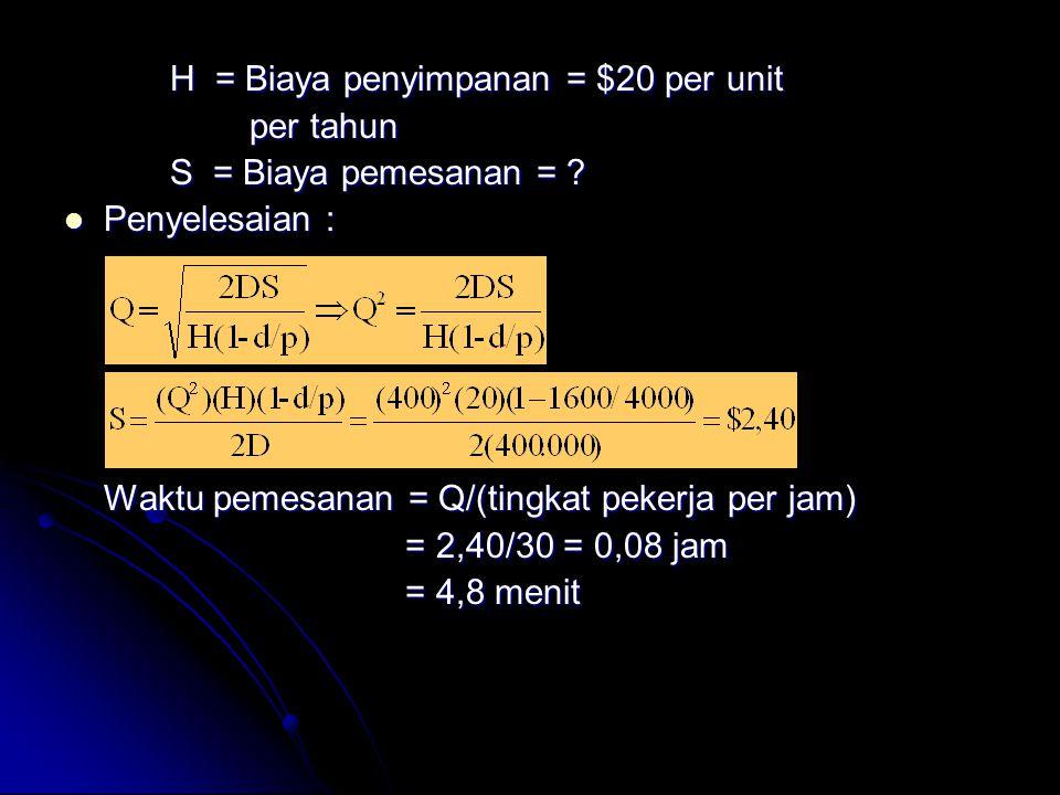 H = Biaya penyimpanan = $20 per unit