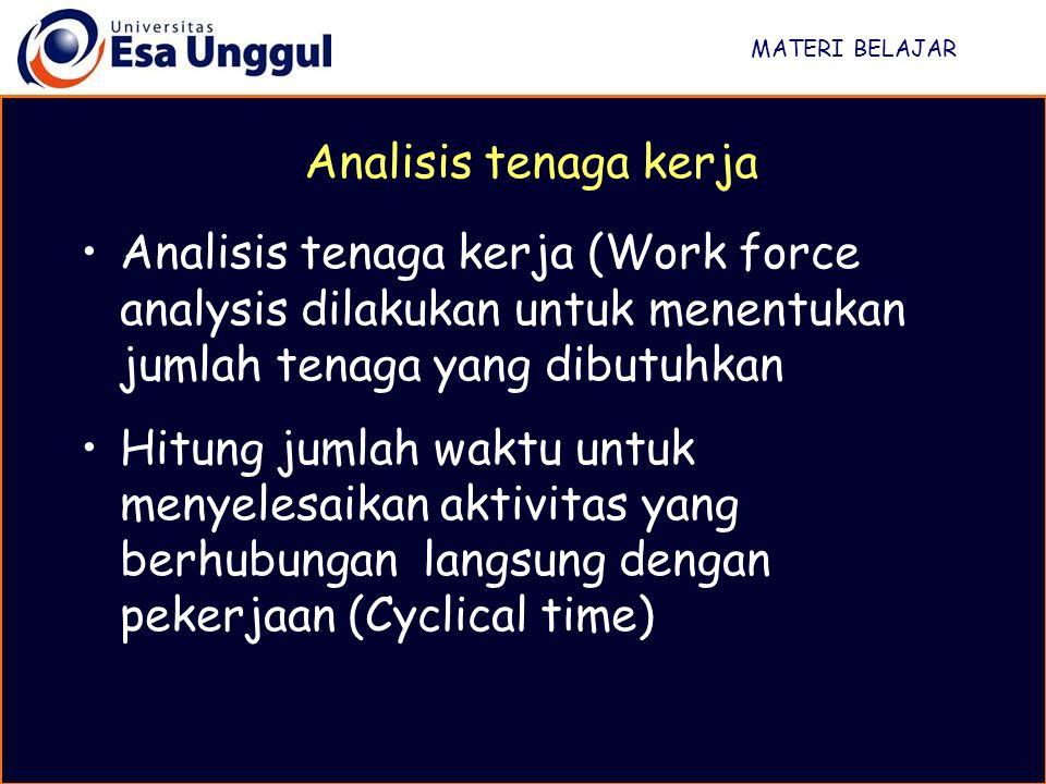 MATERI BELAJAR Analisis tenaga kerja. Analisis tenaga kerja (Work force analysis dilakukan untuk menentukan jumlah tenaga yang dibutuhkan.
