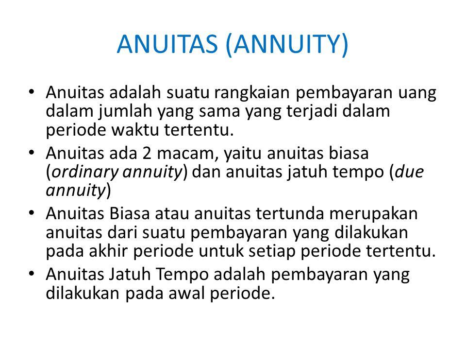 ANUITAS (ANNUITY) Anuitas adalah suatu rangkaian pembayaran uang dalam jumlah yang sama yang terjadi dalam periode waktu tertentu.