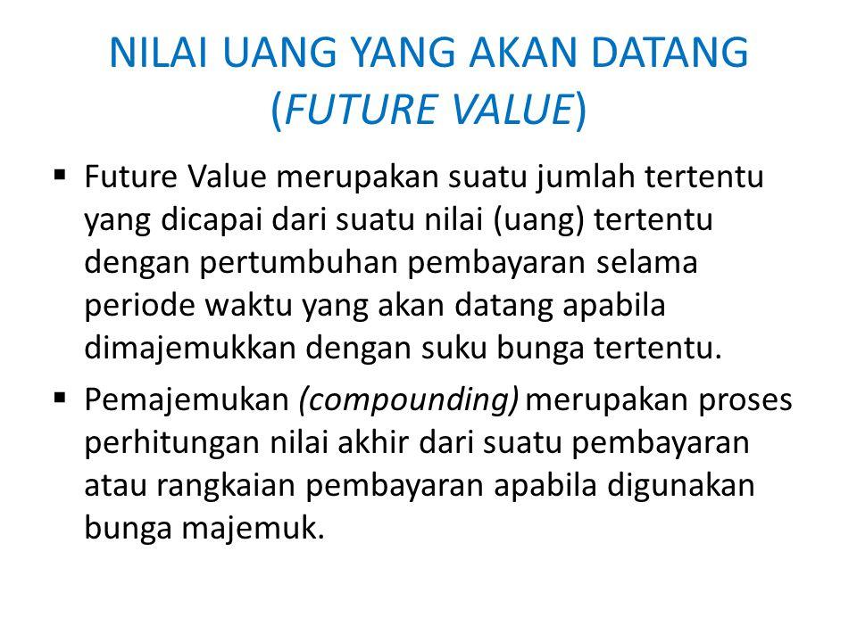 NILAI UANG YANG AKAN DATANG (FUTURE VALUE)