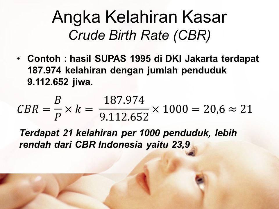 Angka Kelahiran Kasar Crude Birth Rate (CBR)
