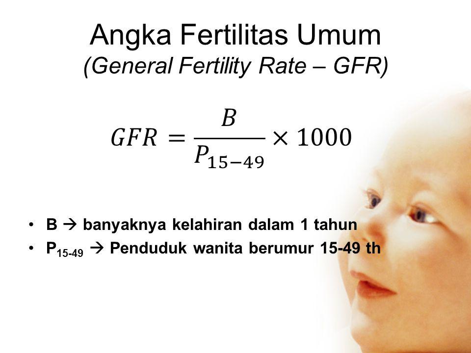 Angka Fertilitas Umum (General Fertility Rate – GFR)