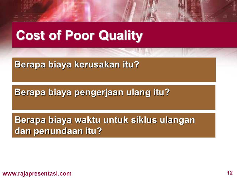 Cost of Poor Quality Berapa biaya kerusakan itu