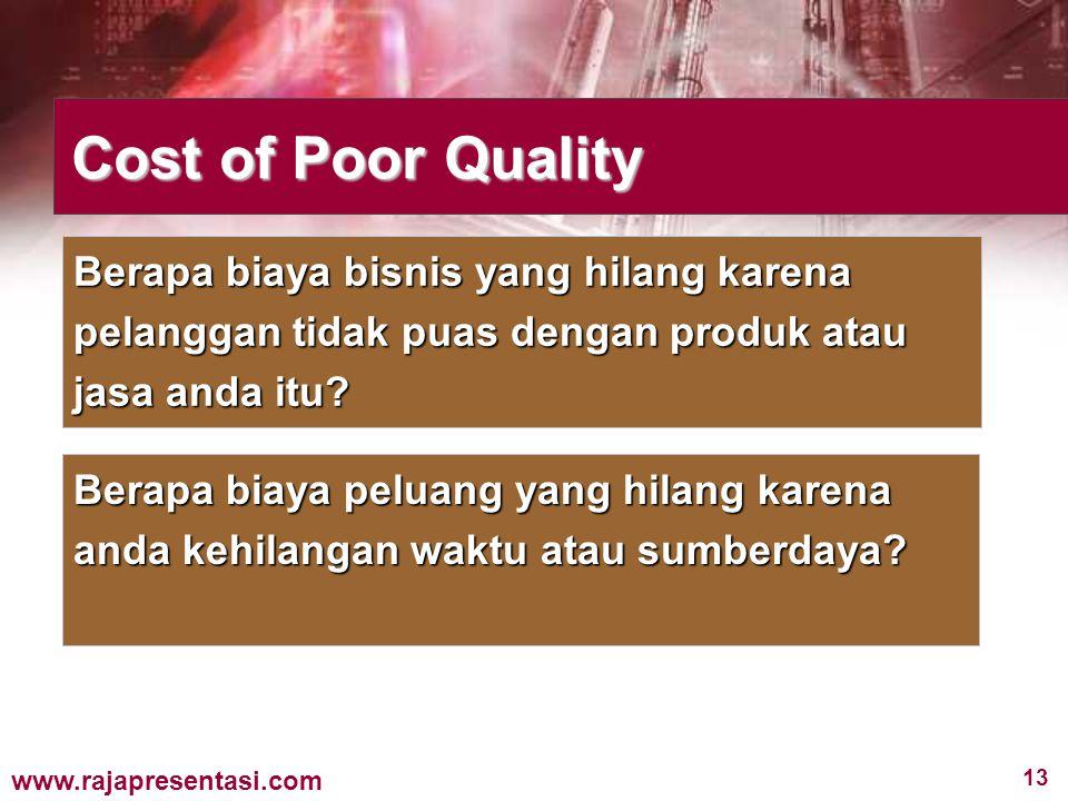 Cost of Poor Quality Berapa biaya bisnis yang hilang karena pelanggan tidak puas dengan produk atau jasa anda itu