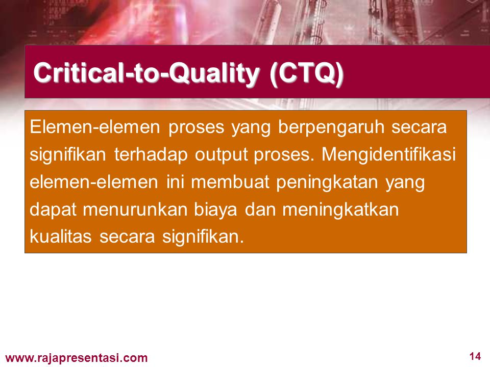 Critical-to-Quality (CTQ)