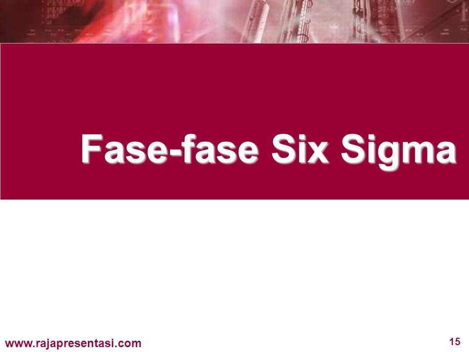 Fase-fase Six Sigma
