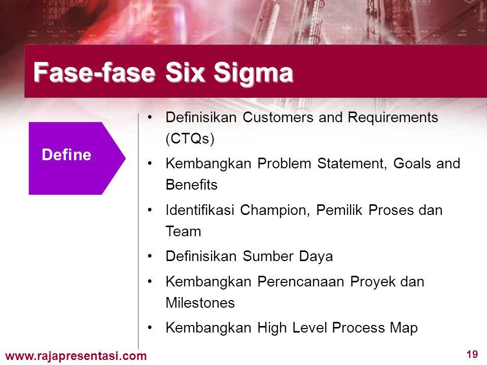 Fase-fase Six Sigma Define