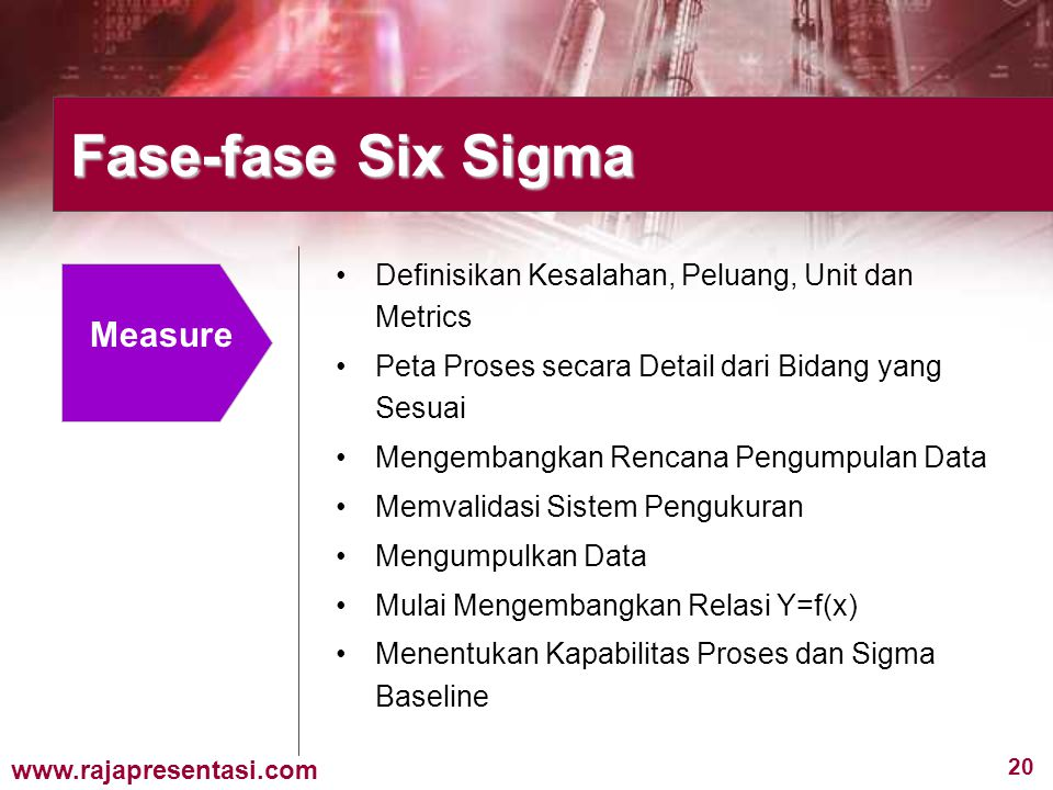 Fase-fase Six Sigma Measure