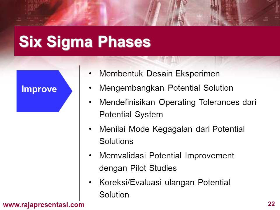 Six Sigma Phases Improve Membentuk Desain Eksperimen