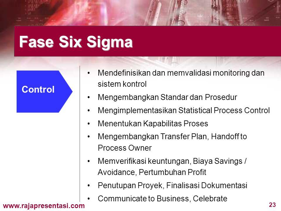 Fase Six Sigma Mendefinisikan dan memvalidasi monitoring dan sistem kontrol. Mengembangkan Standar dan Prosedur.