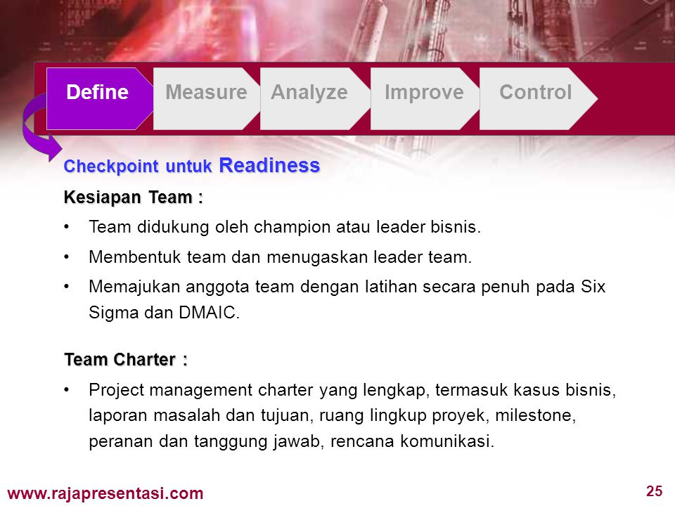 Define Measure Analyze Improve Control Checkpoint untuk Readiness