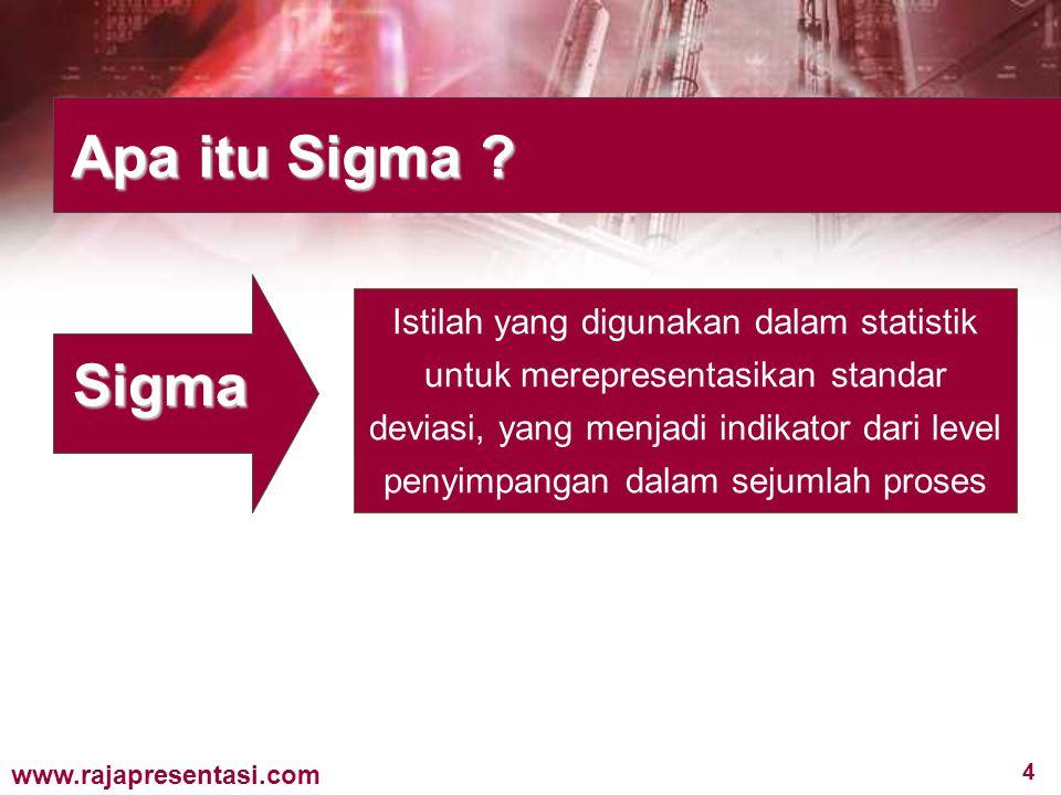 Apa itu Sigma