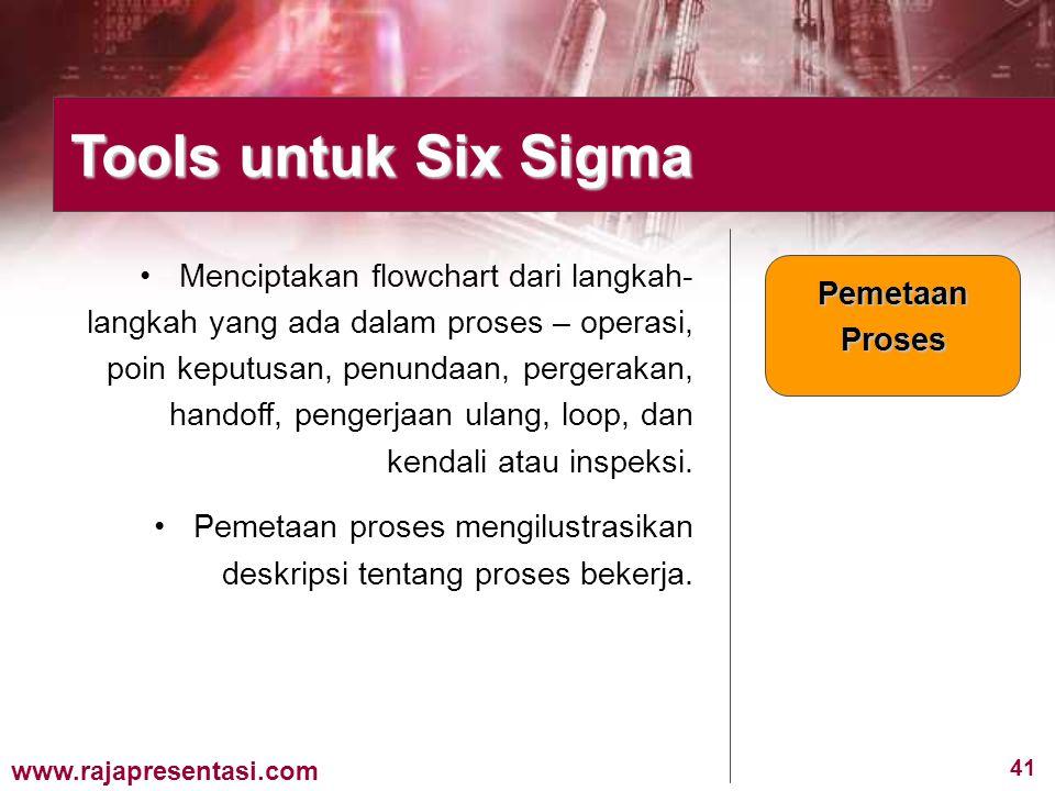 Tools untuk Six Sigma