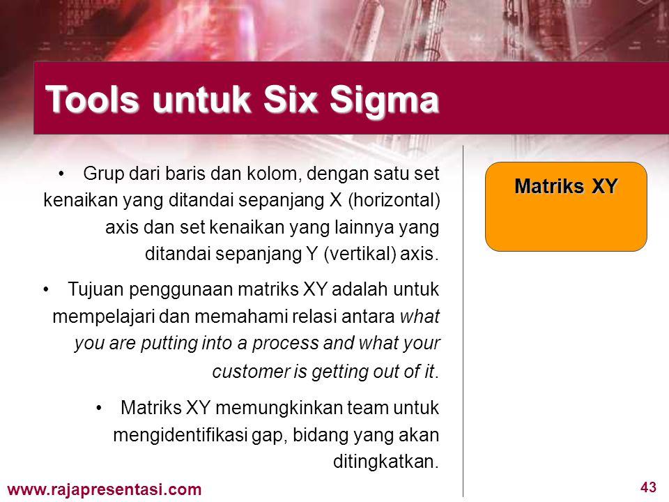 Tools untuk Six Sigma Matriks XY