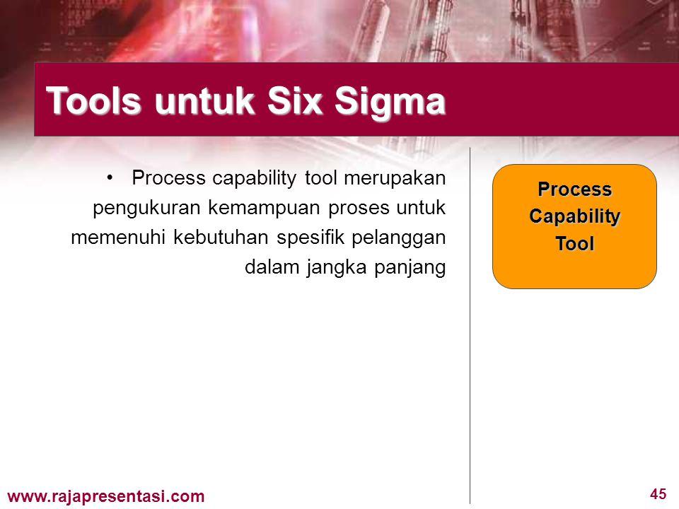 Process Capability Tool