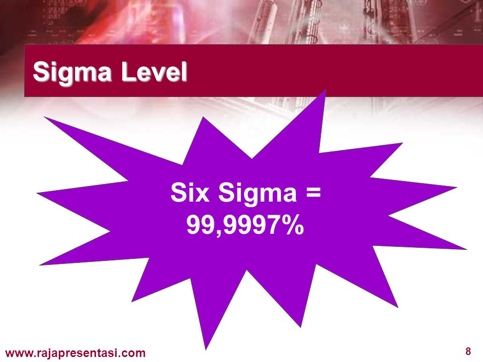 Sigma Level Six Sigma = 99,9997%