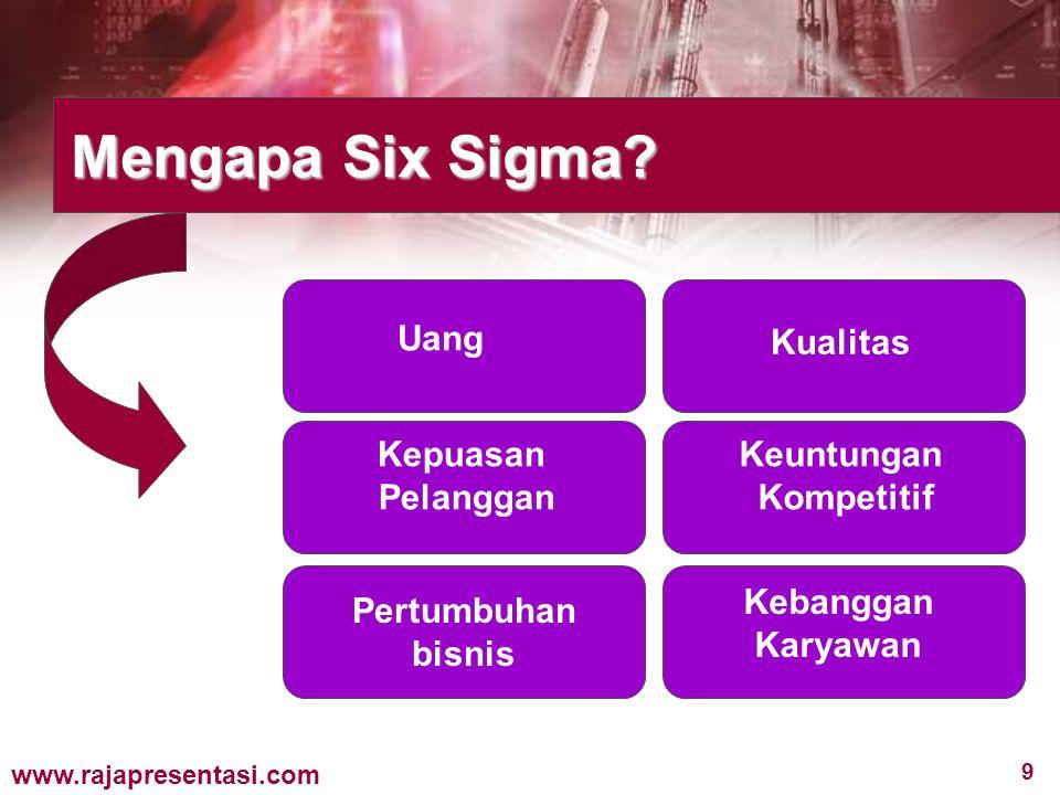 Mengapa Six Sigma Uang Kualitas Kepuasan Pelanggan Keuntungan