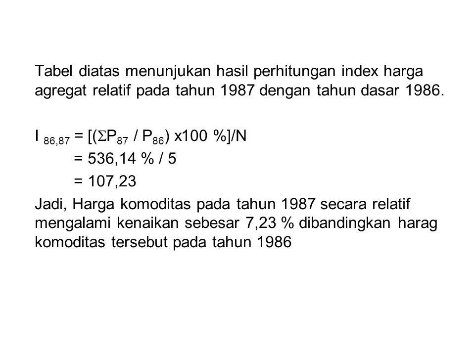 Tabel diatas menunjukan hasil perhitungan index harga agregat relatif pada tahun 1987 dengan tahun dasar 1986.