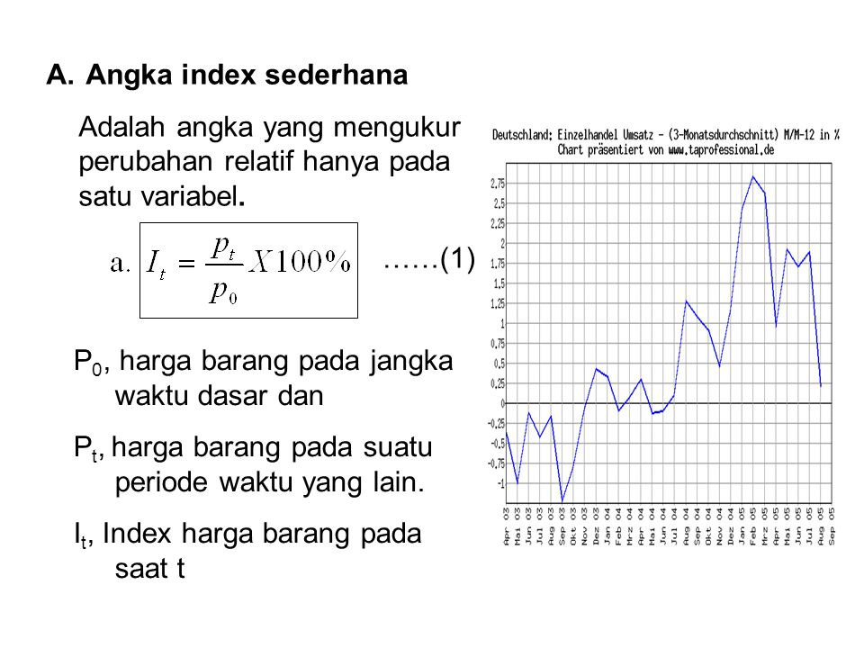 Angka index sederhana Adalah angka yang mengukur perubahan relatif hanya pada satu variabel. ……(1)