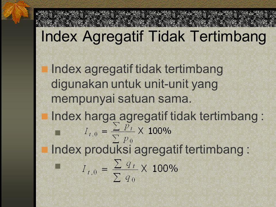 Index Agregatif Tidak Tertimbang