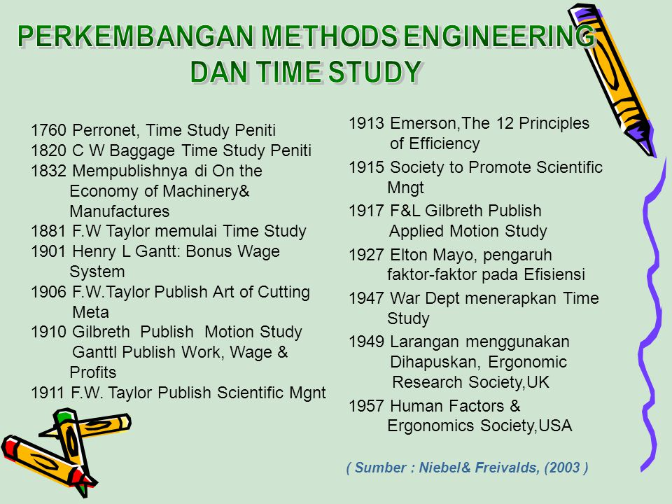 PERKEMBANGAN METHODS ENGINEERING