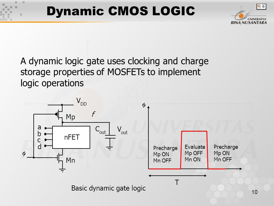 Dynamic CMOS LOGIC A dynamic logic gate uses clocking and charge