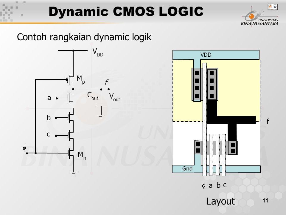 Contoh rangkaian dynamic logik