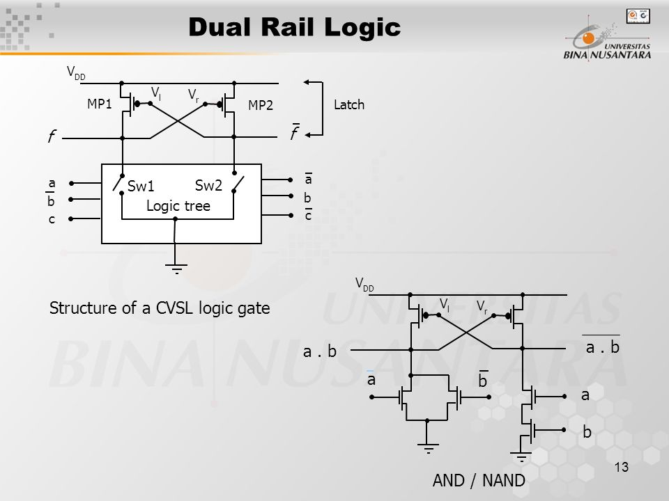 Structure of a CVSL logic gate