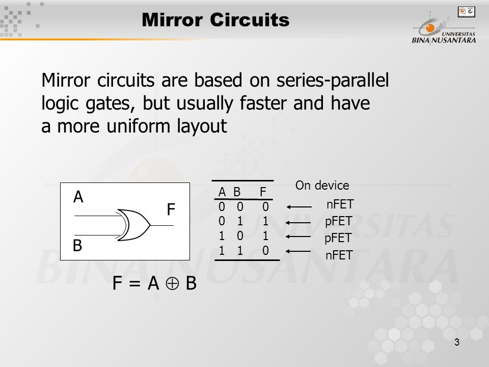 Mirror circuits are based on series-parallel